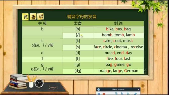 海伦音标入门_英语入门发音学习 海伦英语音标发音视频-教育视频-搜狐视频