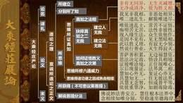 大乘经庄严论16 17 1