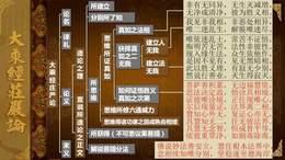 《大乘经庄严论》18