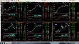 李聊馆李吉祥工作室:1月22日每日市场分析报告