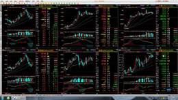 李聊馆李吉祥工作室:1月27日每日市场分析报告