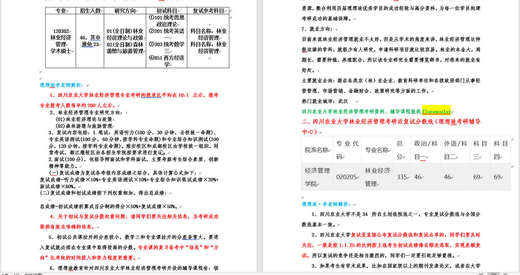 2019四川农业大学林业经济管理考研历年报考录取情况权威分析