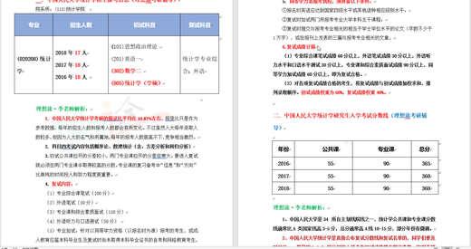 2019年中国人民大学统计学考研权威解密 考试科目 考研真题