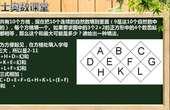 胖博士奥数课堂20190614(四年级)填数问题视频讲解