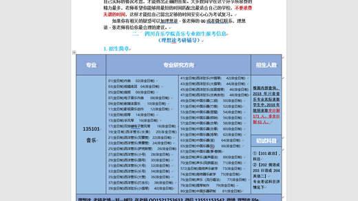 2019考研——川音音乐专业报考分析