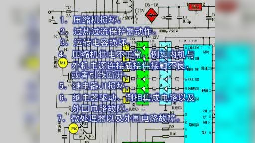 空调漏水维修技术视频教程 在线收看