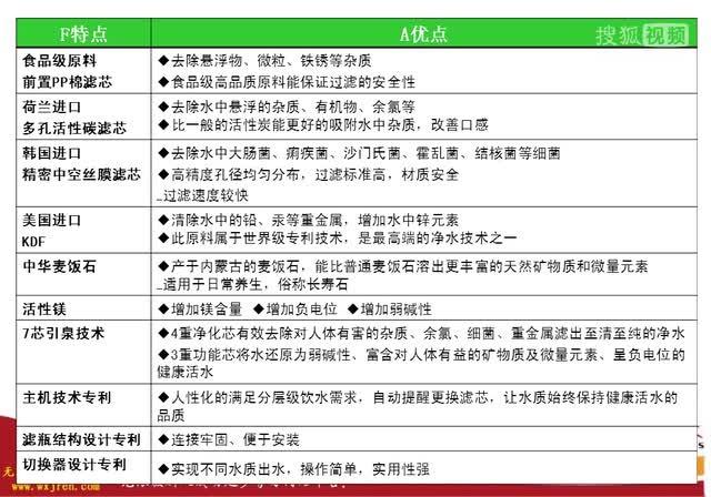 无限极户外游戏_无限极享优乐净水器培训资料(内部版)-生活视频-搜狐视频